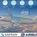 Een energiemix gecombineerd met een nieuw motorconcept kan de luchtvaart veel duurzamer maken